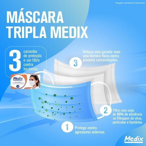 Máscara Tripla Descartável